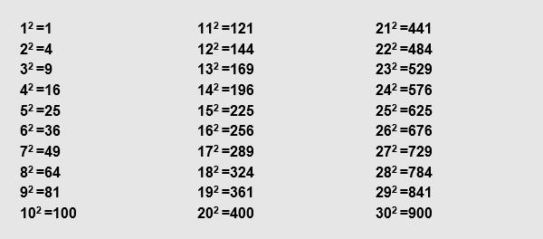Números - Prefijos - Factores - EsasCosas